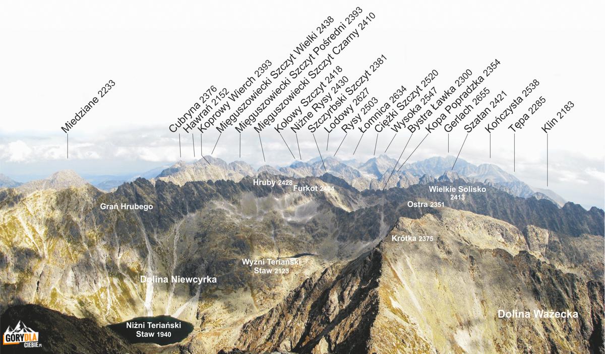 Panorama Tatr zeszczytu Krywania (wschód)