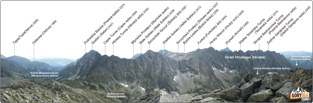 Panorama zeszczytu Koprowego Wierchu (napołudnie)