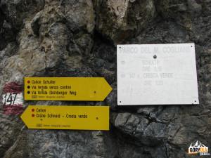 Rozwidlenie ścieżek - nazwy austriackie i włoskie