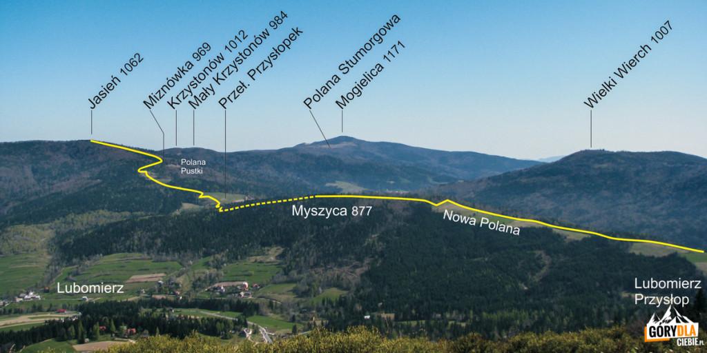 Plan zółtego szlaku zPrzełęczy Przysłop naJasień