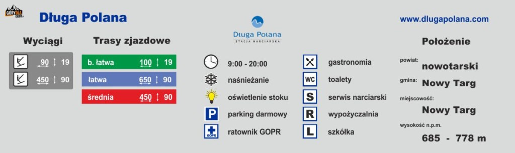 Długa Polana Ski