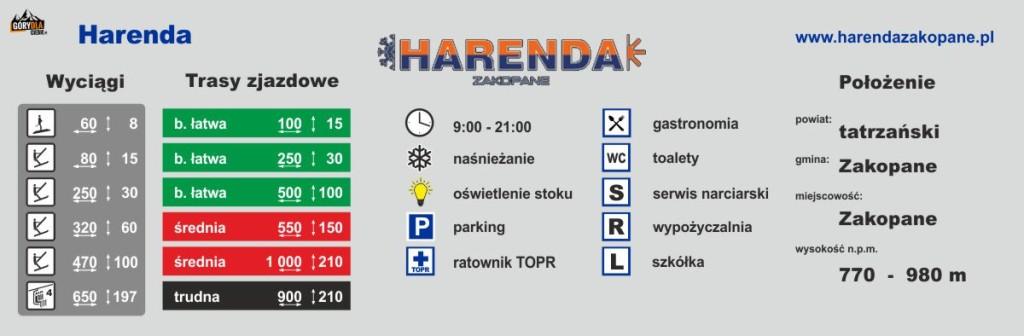 Harenda Ski