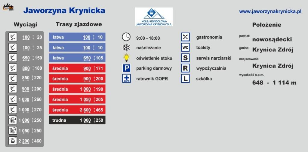 Jaworzyna Krynicka Ski