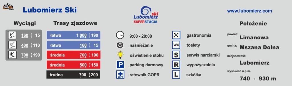 Lubomierz Ski