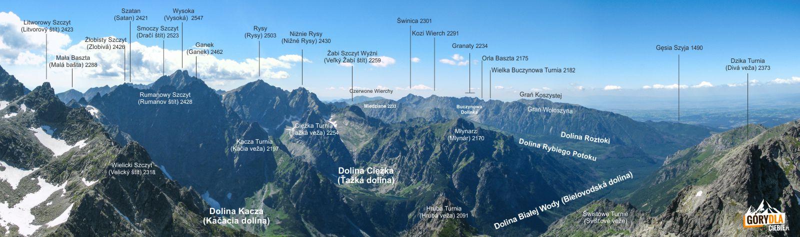 Mała Wysoka - panorama wkierunku zachodnim