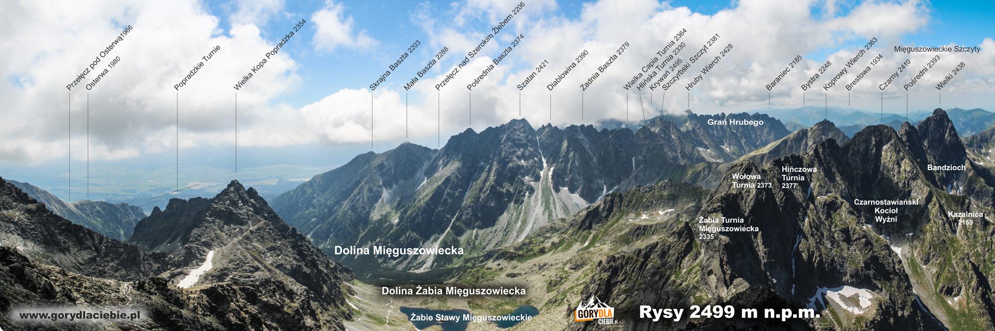 Panorama zeszczytu Rysów wkierunku południowym