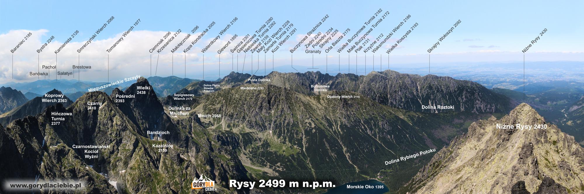 Panorama zeszczytu Rysów wkierunku pn-zach
