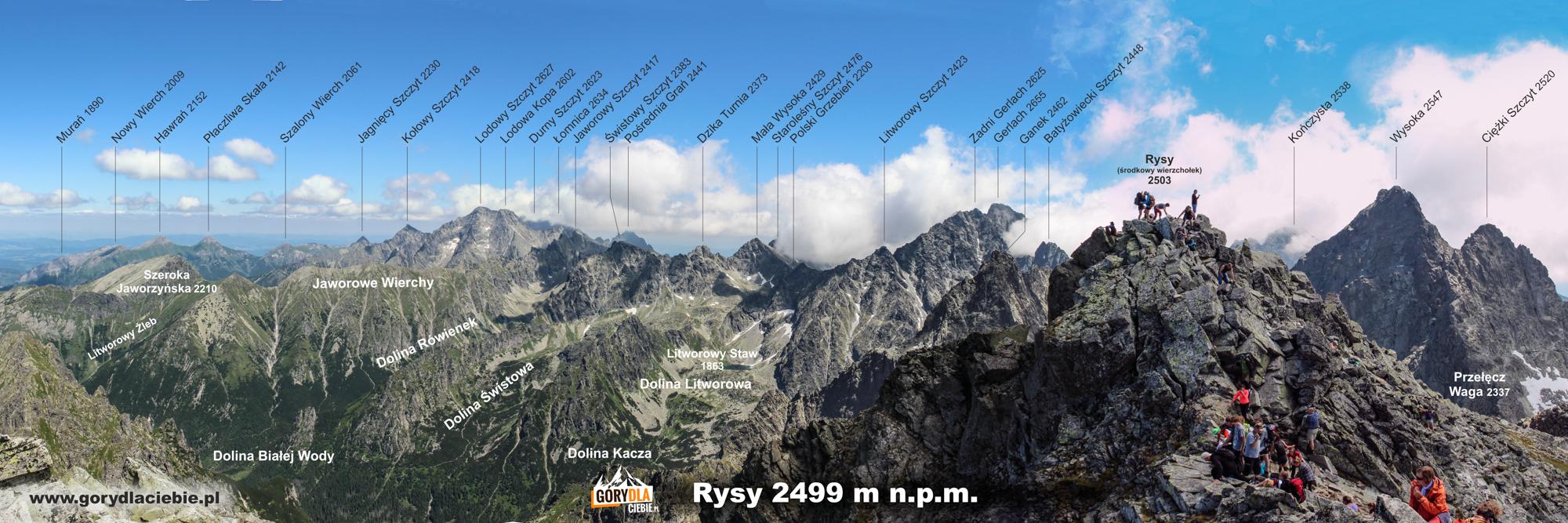 Panorama zeszczytu Rysów wkierunku wschodnim