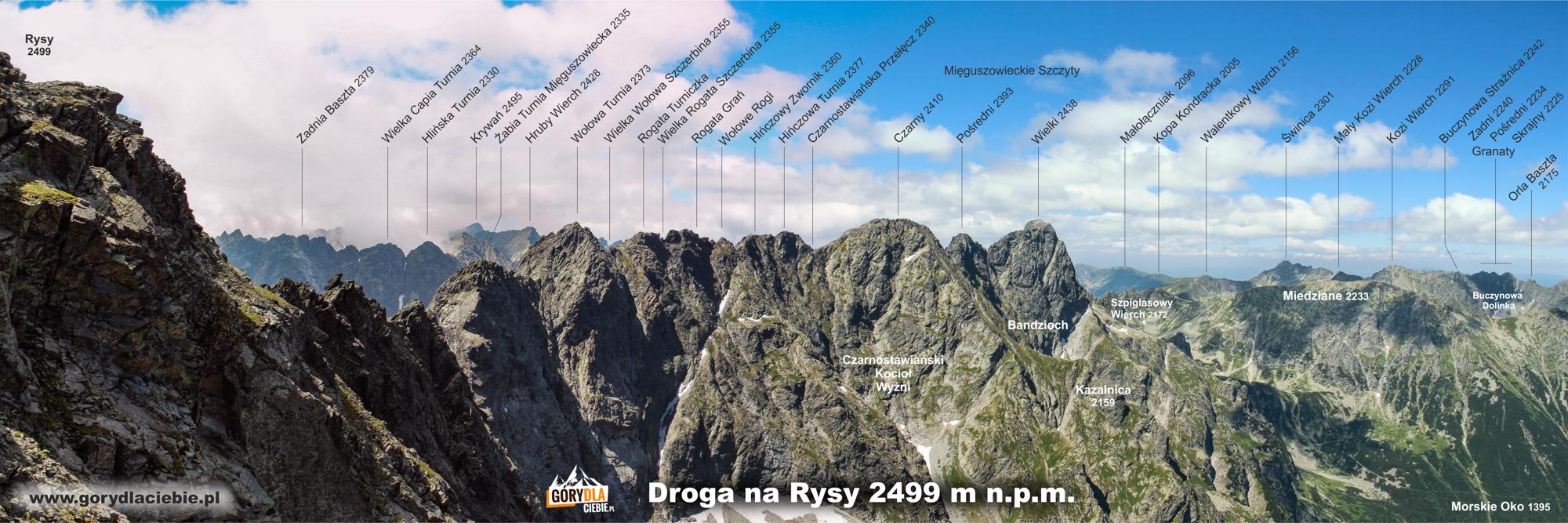 Panorama spod szczytu Rysów wkierunku zachodnim