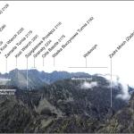 Panorama ze szczytu Koprowego Wierchu (na pn. zachód)
