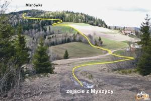 Plan żółtego szlaku naPrzełęczy Przysłopek