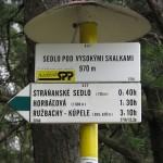 Przełęcz pod Wysokymi Skalkami 970 m