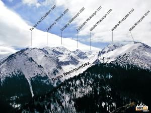Otoczenie Doliny Waksmundzkiej widziane zGęsiej Szyi 1489 m