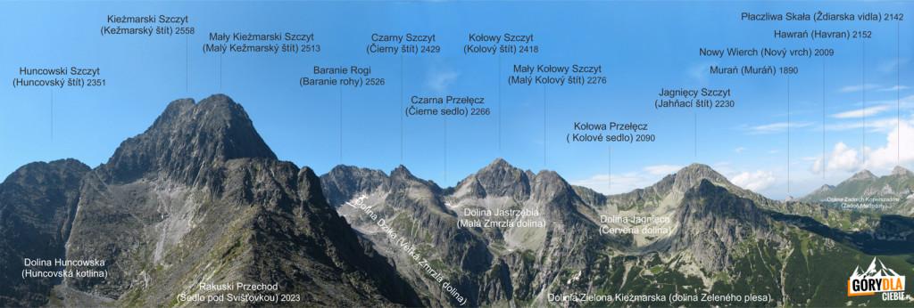 Panorama z Rakuskiej Czuby na otoczenie Doliny Zielonej Kieżmarskiej i Tatry Bielskie