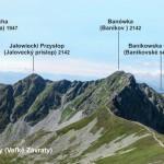 Panorama z Hrubej Kopy w kierunku Banówki