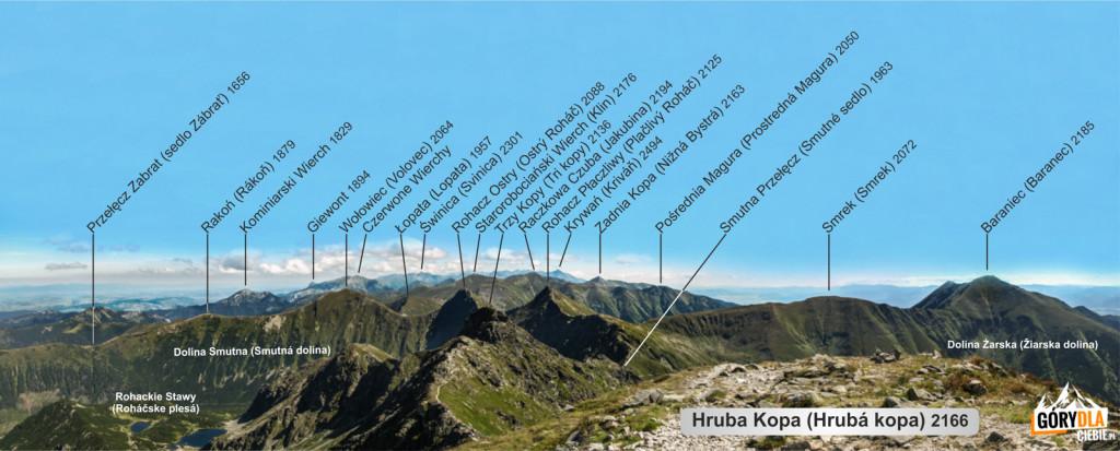 Panorama zHrubej Kopy wkierunku Rohaczy