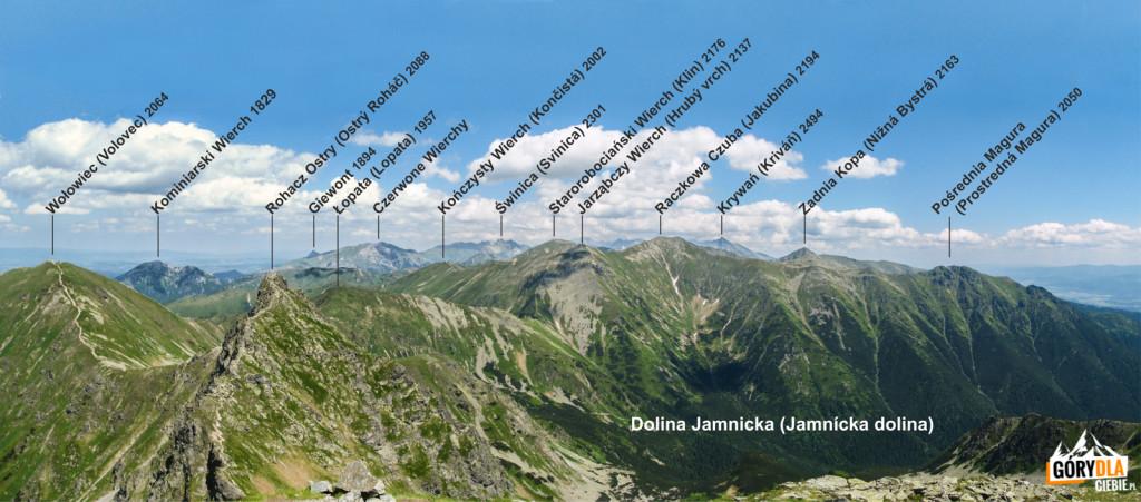 Panorama zRohacza Płaczliwego (słow. Plačlivý Roháč, 2125 m) wkierunku Tatr Wysokich