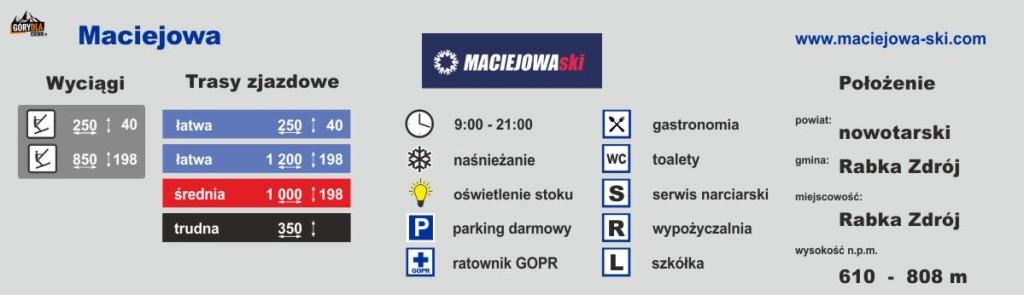 Maciejowa Ski