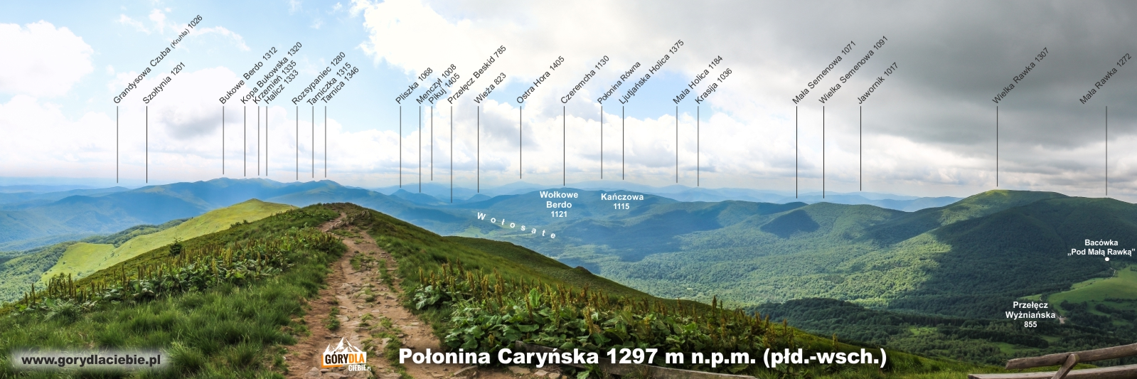 Połonina Caryńska - panorama w kierunku płd.-wsch. z opisem szczytów i miejscowości