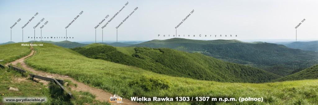 Wielka Rawka - panorama zopisem szczytów imiejscowości