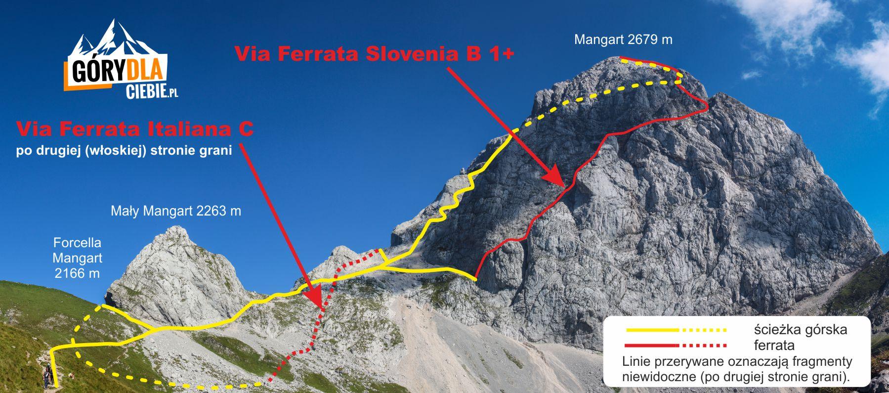 Ferraty na Mangrat (2679 m)