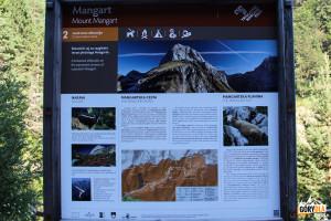 Tablica informacyjna przy Mangartskiej Drodze