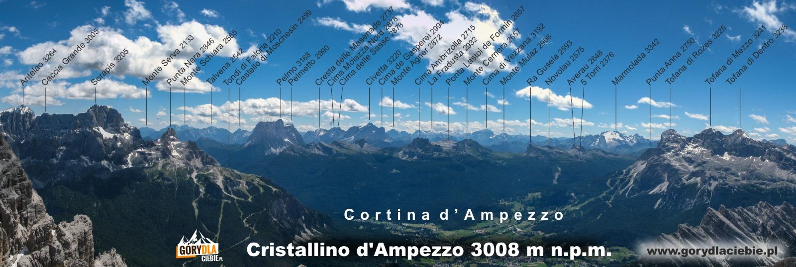 Panorama opis Cristallino pd