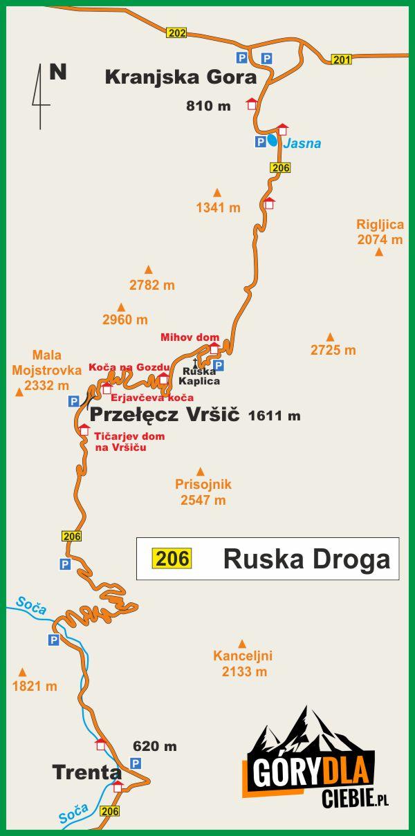 Ruska droga mapa