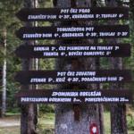 """Drogowskazy przed schroniskiem """"Aljažev dom"""""""