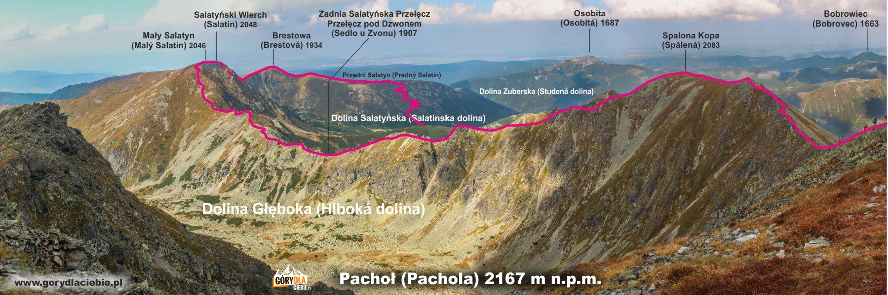 Trasa wyprawy na Banikow, Salatyn i Pachoł
