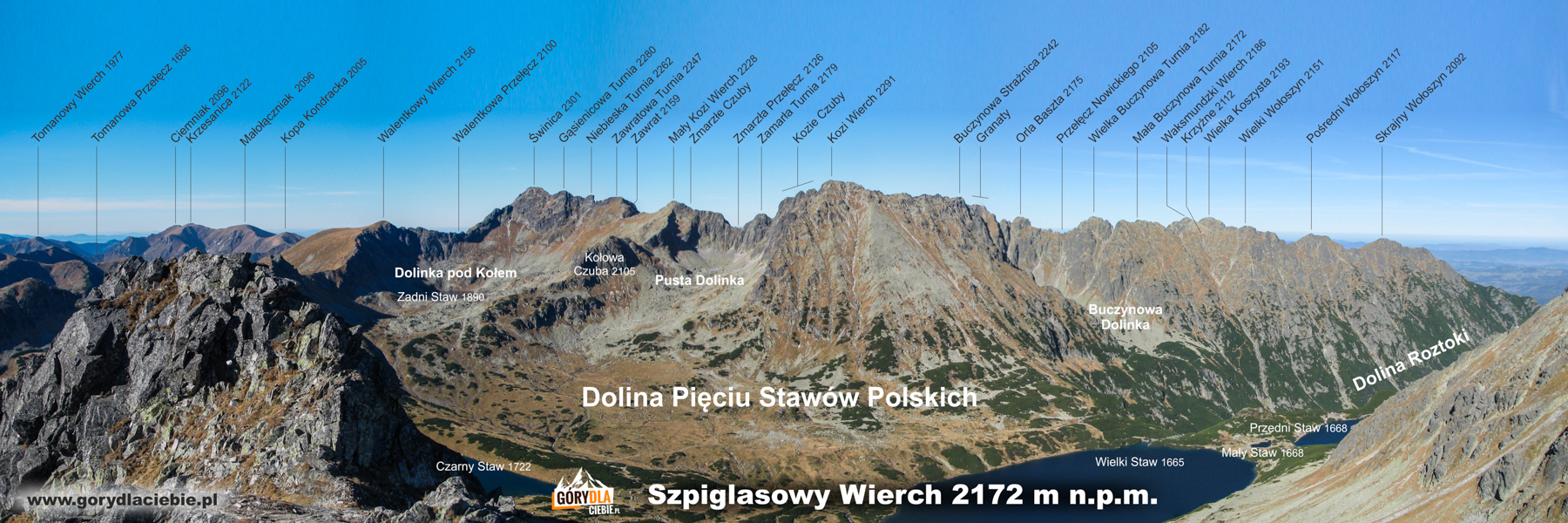 Panorama zeSzpiglasowego Wierchu (2172 m)
