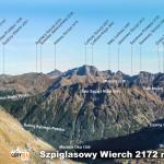 Panorama ze Szpiglasowego Wierchu (2172 m)