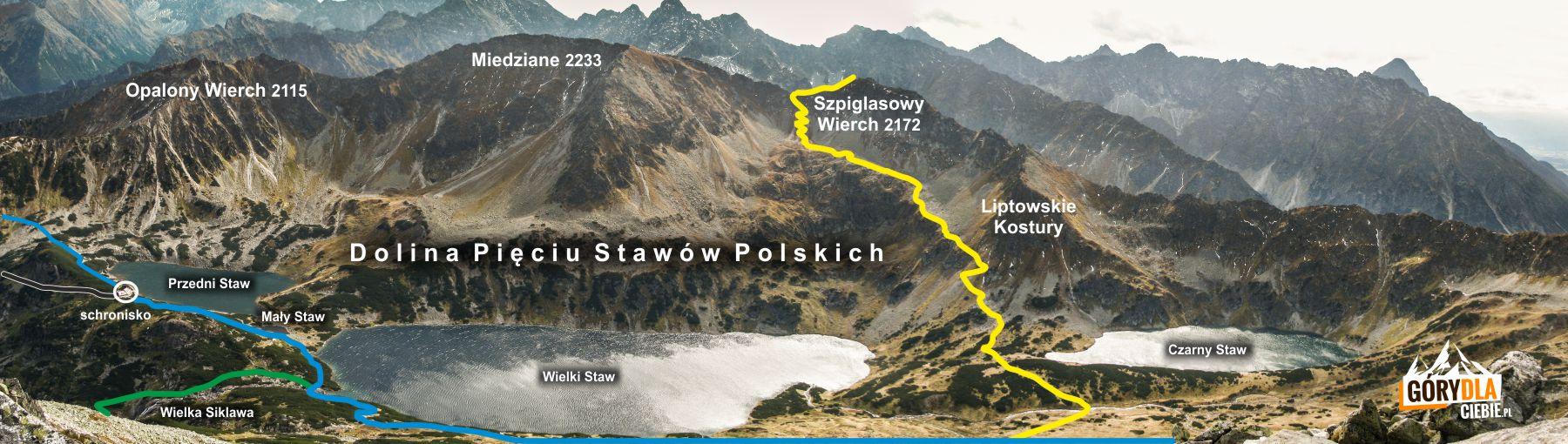 Szpiglasowa Przełęcz - schemat szlakow