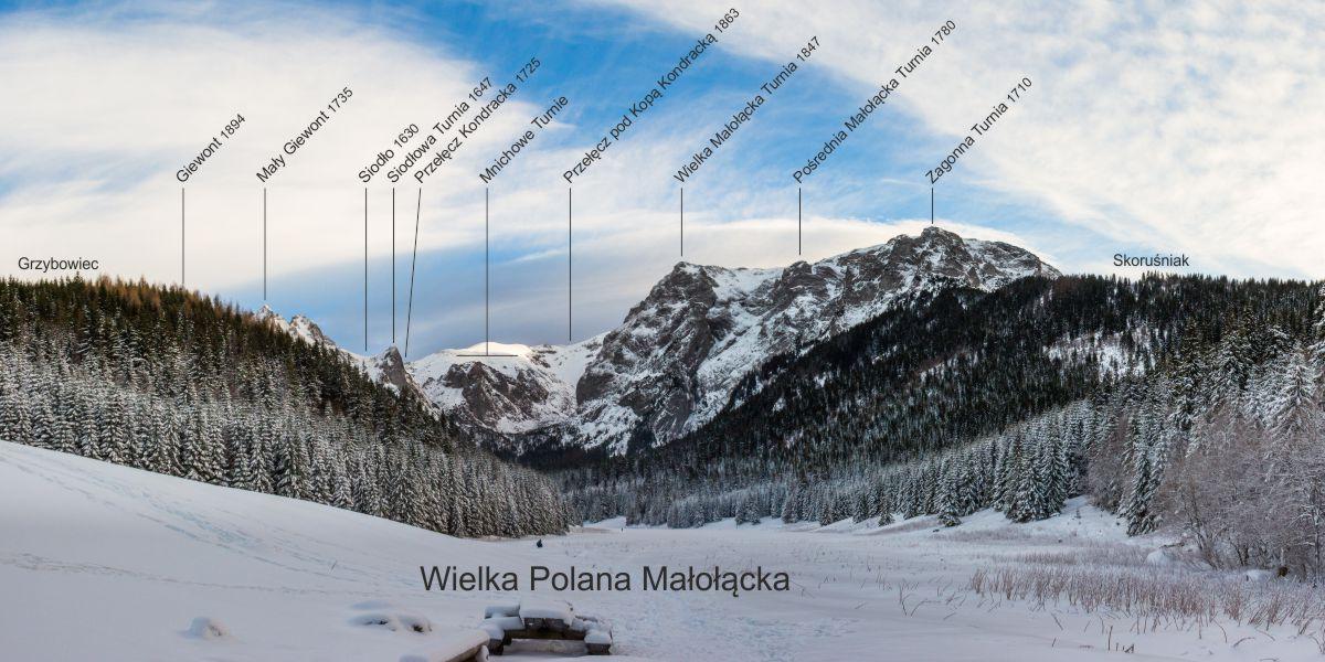 Panorama zWielkiej Polany Małołąckiej wDolinie Małej Łąki