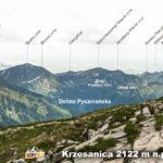 Panorama Tatr Zachodnich ze szczytu Krzesanicy (2122 m)