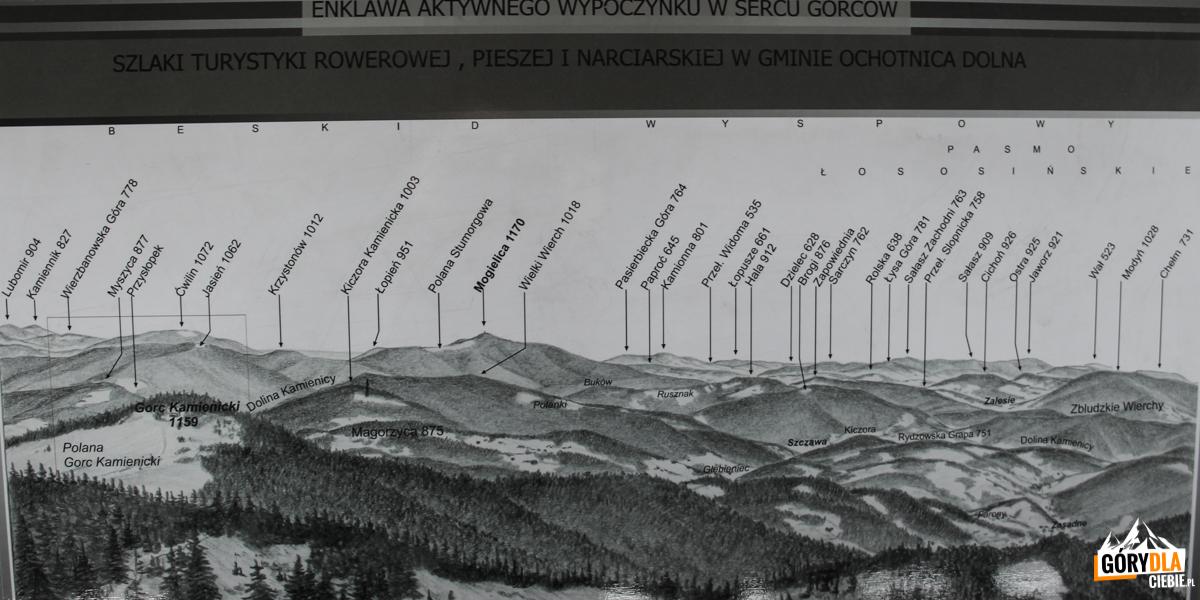 Opis dopanoramy zwieży widokowej naszczycie Gorca (1228 m) - napółnoc