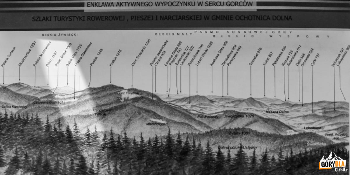 Opis dopanoramy zwieży widokowej naszczycie Gorca (1228 m) - napółnocny zachód