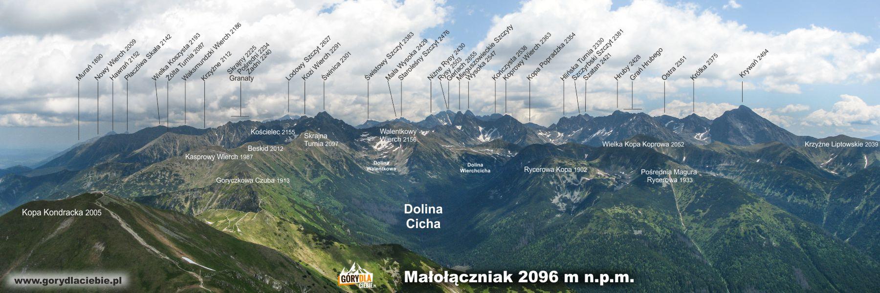 Panorama Tatr Wysokich zMałołącziaka (2096 m)