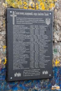 Tablica na szczycie Pikuja poswięcona bohaterom walczącym z moskiewskim okupantem w latach 2014-2016