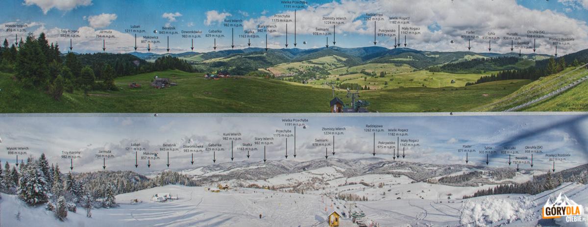 Tablice na tarasie widokowym nad górną stacją Areny Narciarskiej Jaworki