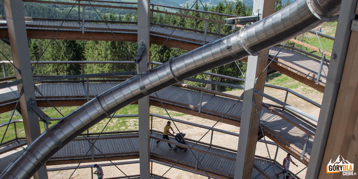 Zjeżdżalnia (w przygotowaniu) - o długości 67 metrów, wybudowana w środku wieży widokowej