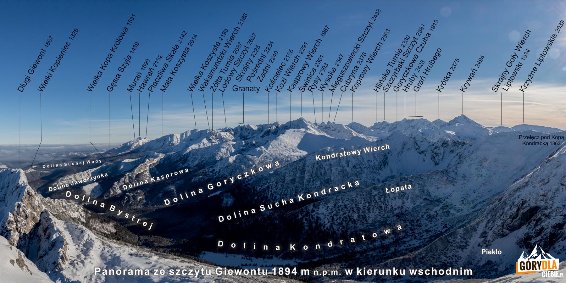 Giewont opisana panorama - wschód
