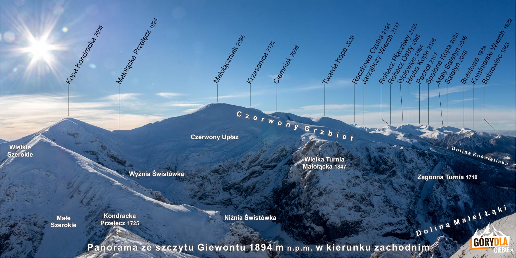 Giewont opisana panorama - zachód