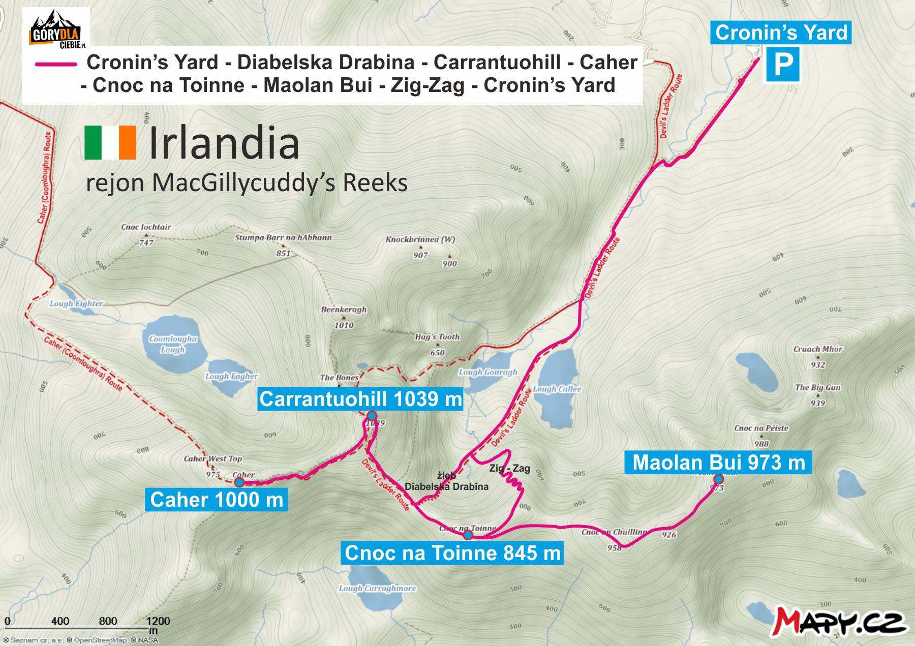 Carrantuohill - Maolán Buí mapa