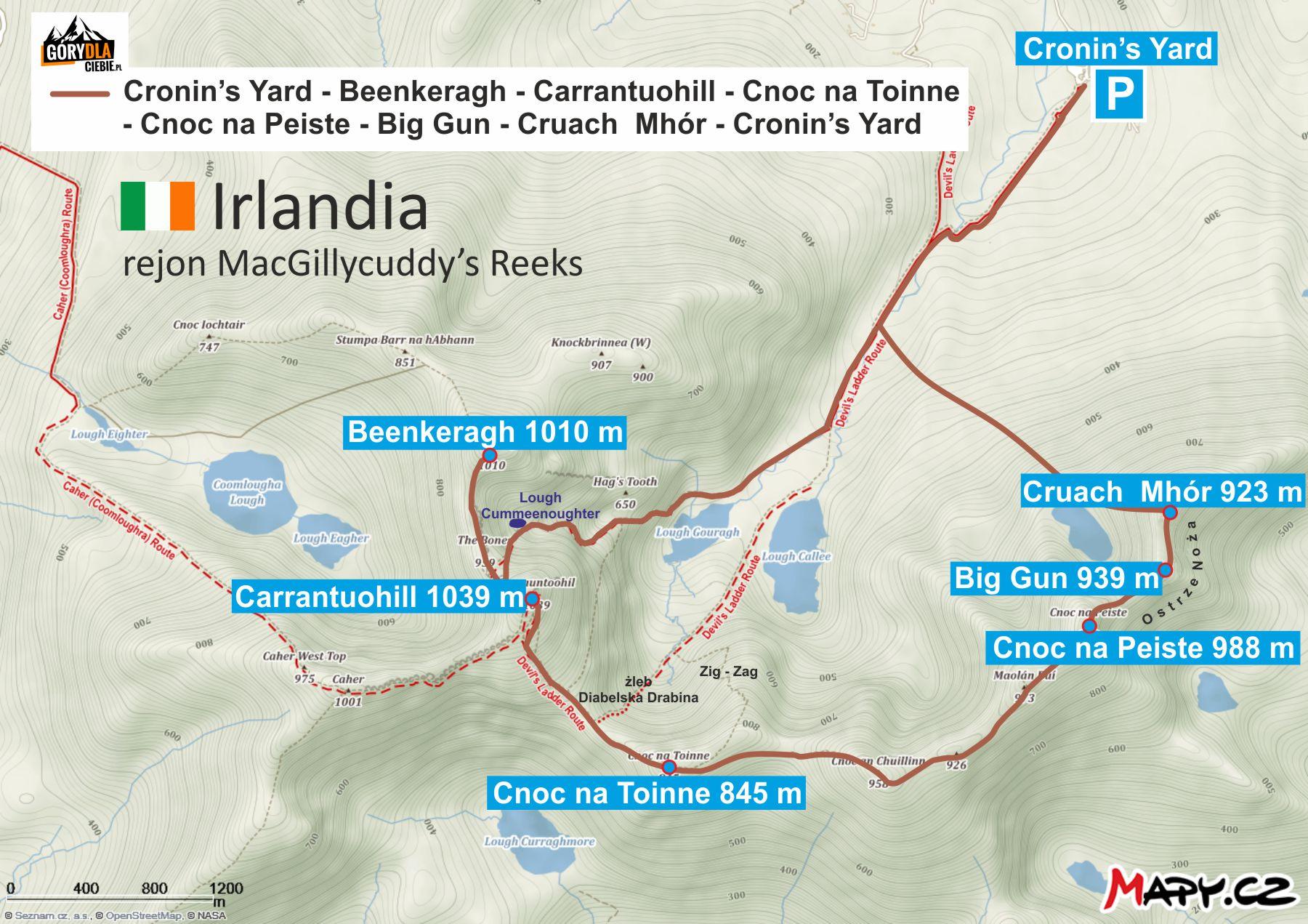 Carrantuohill - grań Ostrze Noża mapa