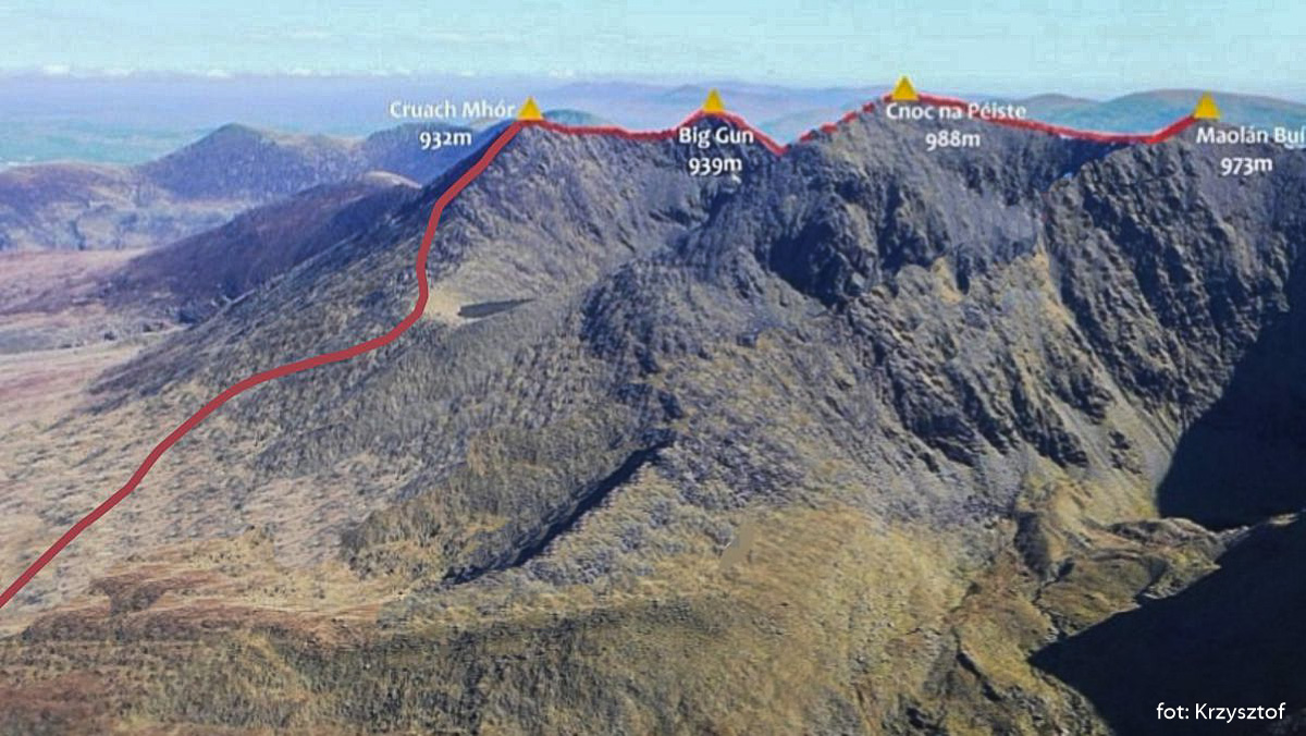Schemat trasy z zaznaczoną ścieżką obok jeziora Schemat trasy z zaznaczoną ścieżką obok jeziora Lough Cummeennapeasta do Cronins Yarddo Cronins Yard