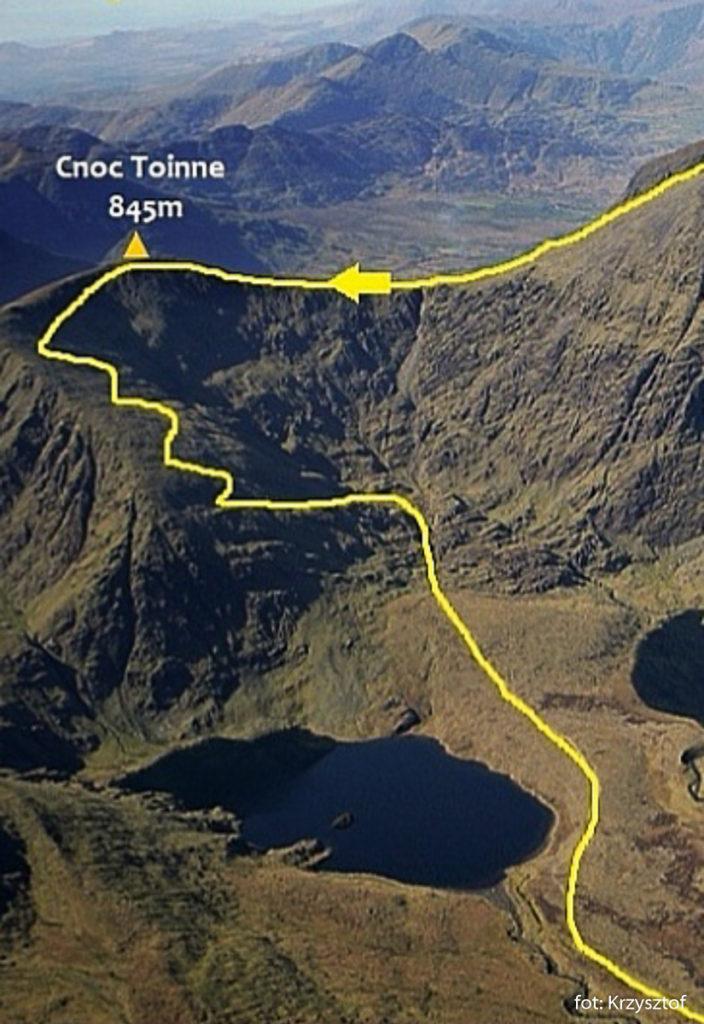 Schemat zejścia od Carrantuohilla Zig Zagiem