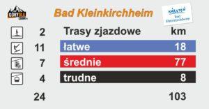 Bad Kleinkirchheim trasy