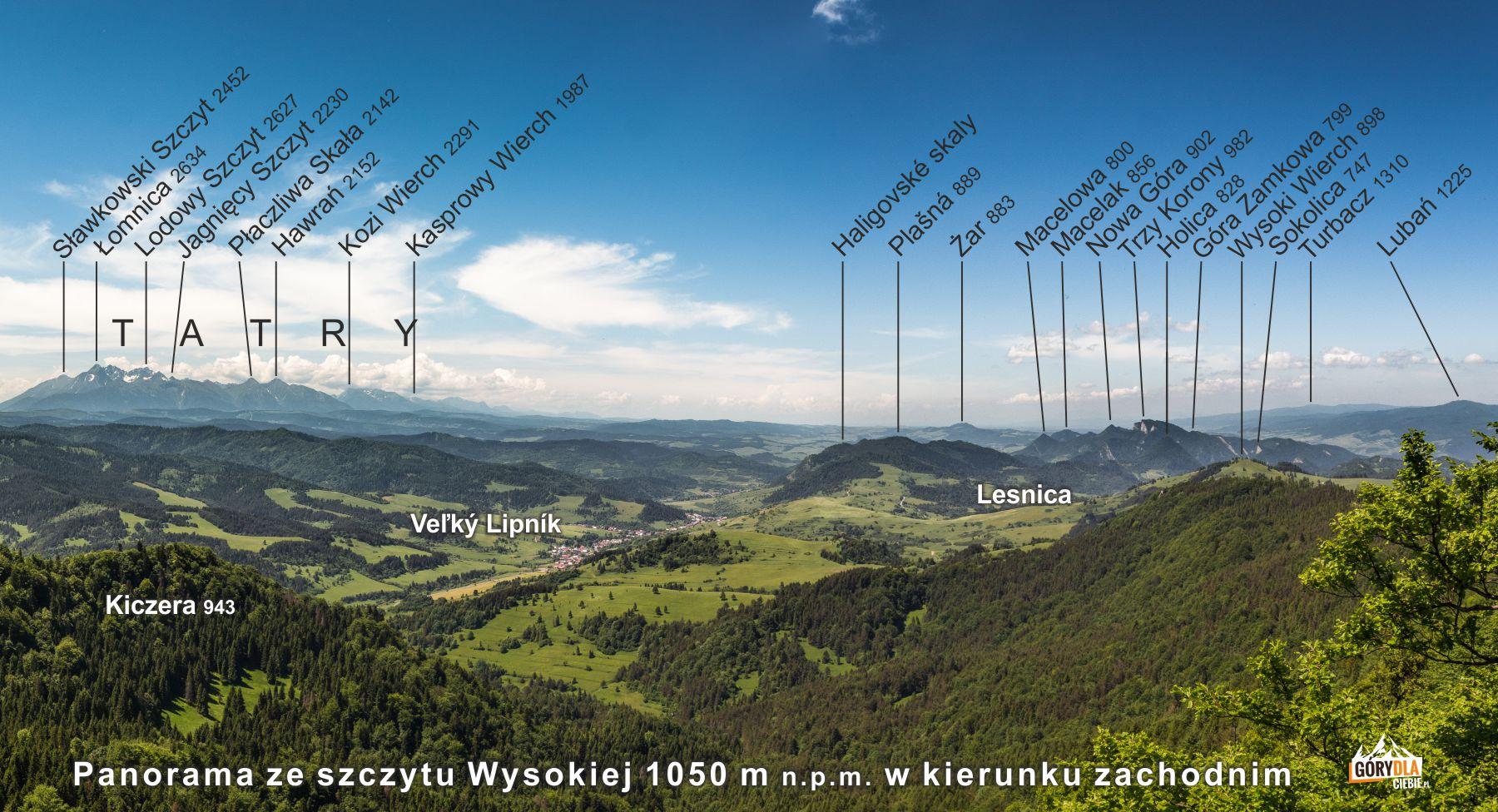 Panorama z Wysokiej w kierunku zachodnim