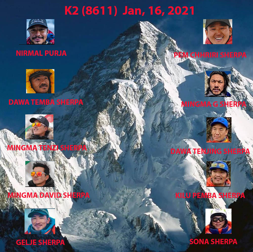Zdobywcy K2 zimą